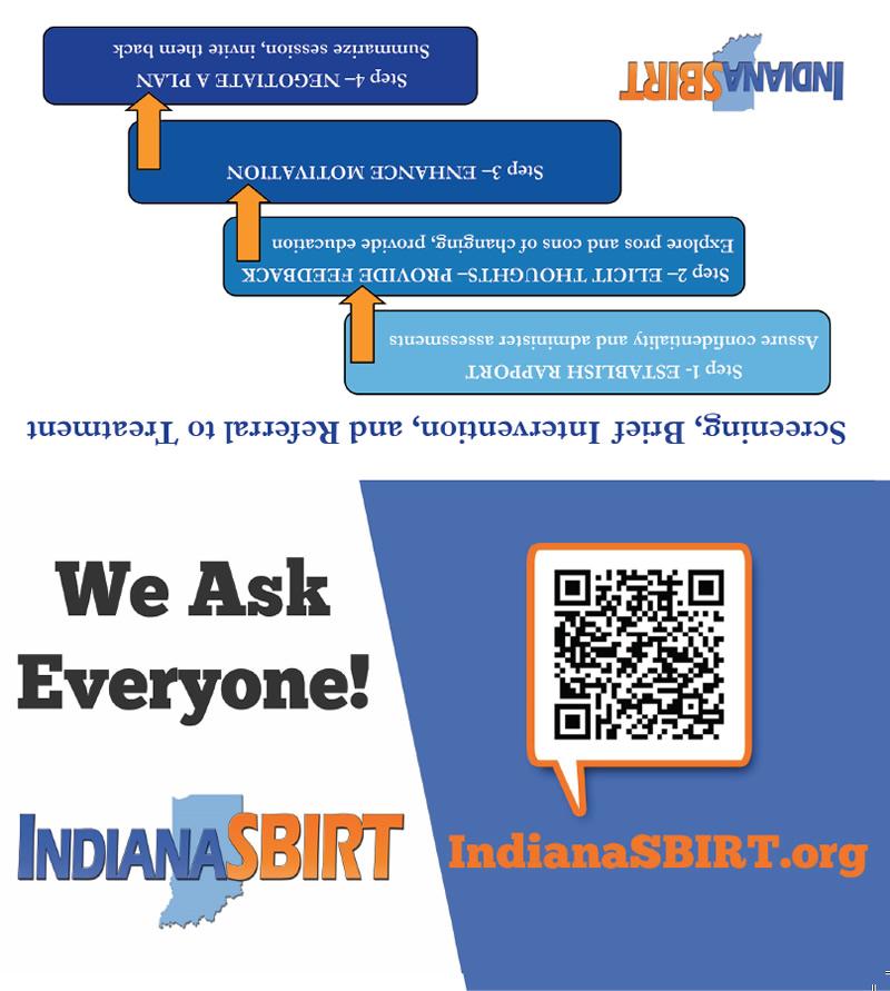Resources Indiana Sbirt Iu